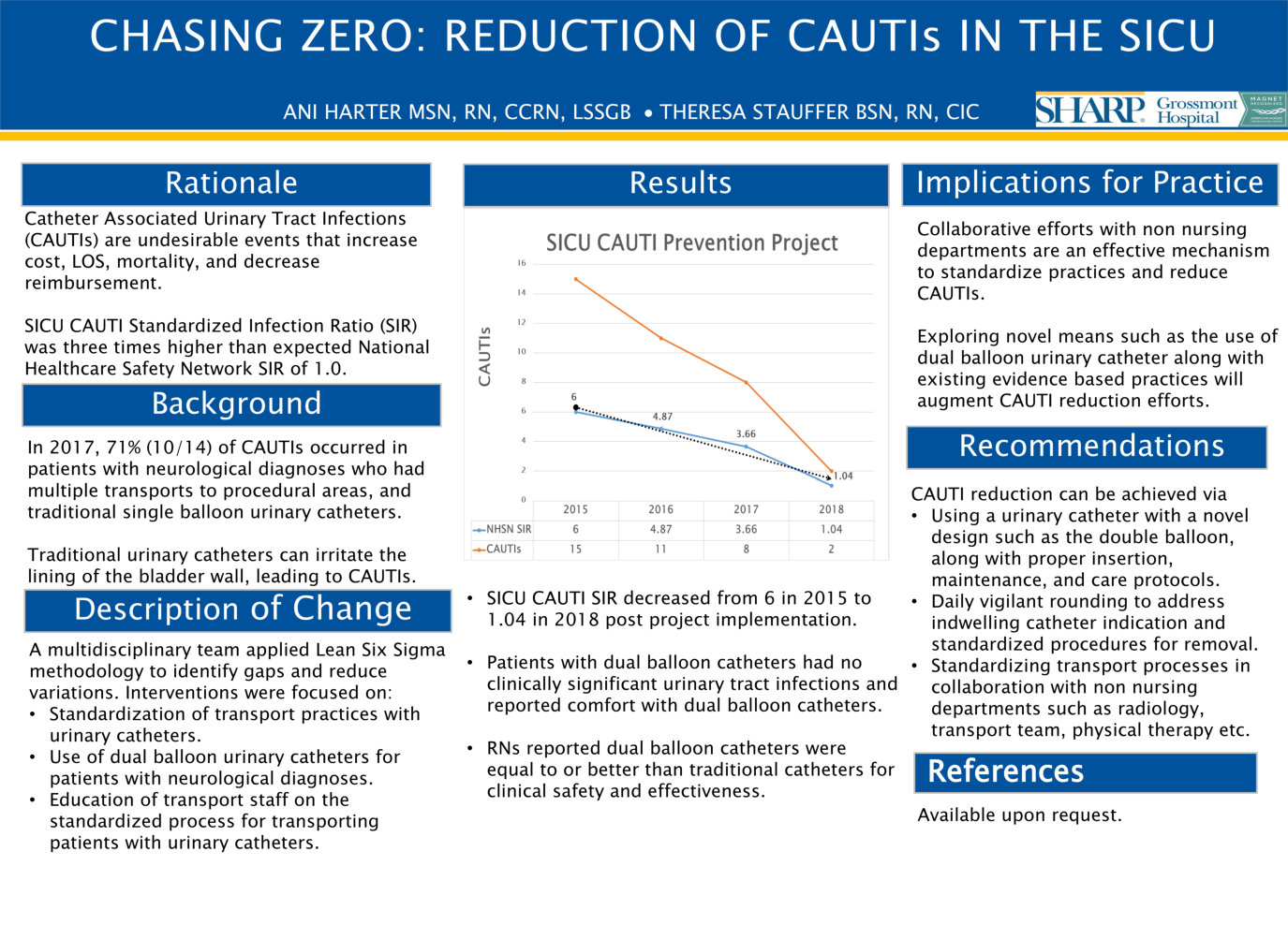 Chasin Zero: Reduction of CAUTIs in the SICU